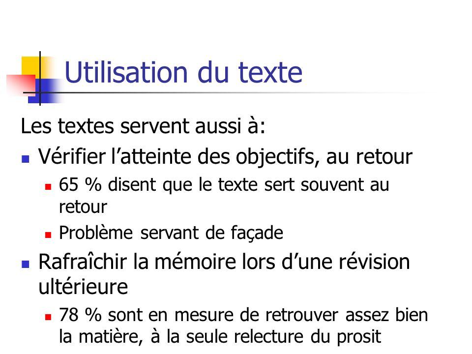 Les textes servent aussi à: Vérifier latteinte des objectifs, au retour 65 % disent que le texte sert souvent au retour Problème servant de façade Raf