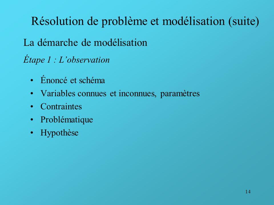 14 Résolution de problème et modélisation (suite) La démarche de modélisation Étape 1 : Lobservation Énoncé et schéma Variables connues et inconnues,
