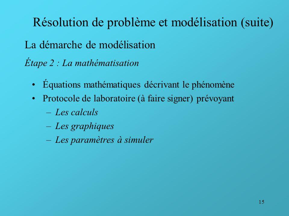 15 Résolution de problème et modélisation (suite) La démarche de modélisation Étape 2 : La mathématisation Équations mathématiques décrivant le phénom