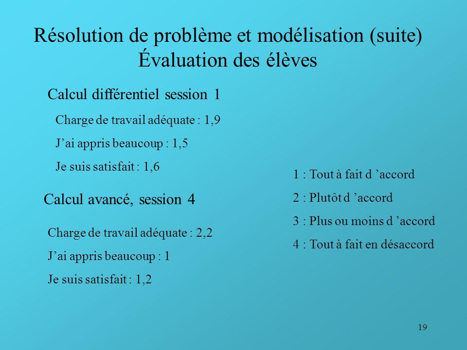 19 Résolution de problème et modélisation (suite) Évaluation des élèves Charge de travail adéquate : 1,9 Jai appris beaucoup : 1,5 Je suis satisfait :