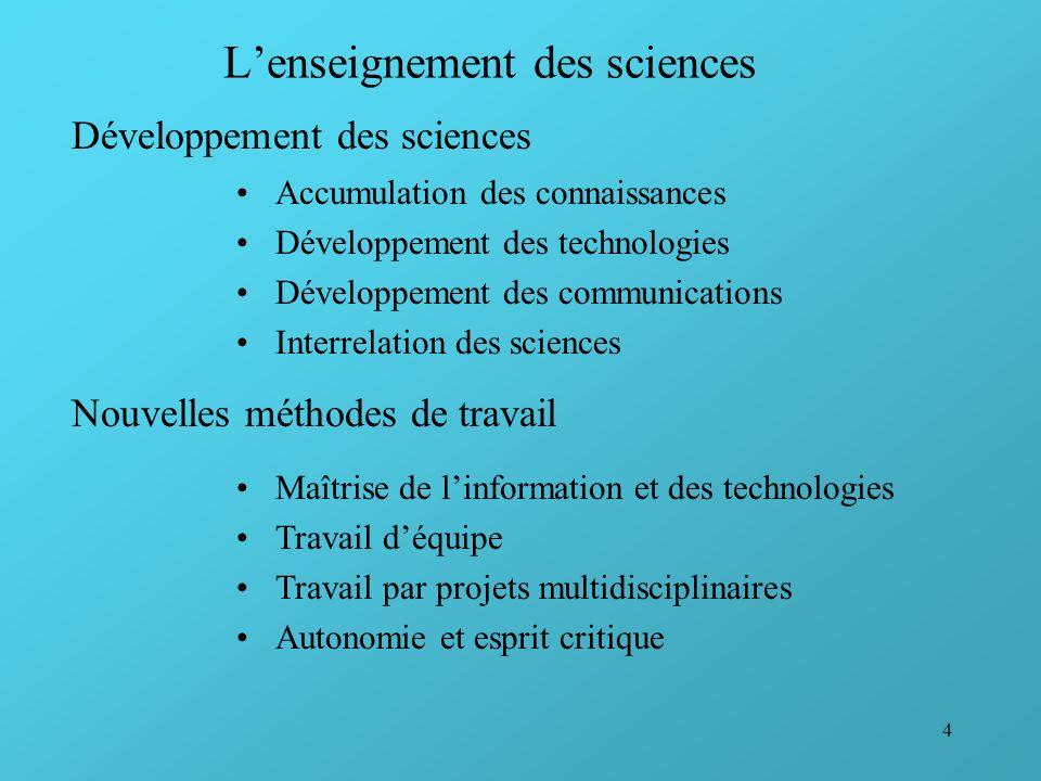 4 Lenseignement des sciences Accumulation des connaissances Développement des technologies Développement des communications Interrelation des sciences
