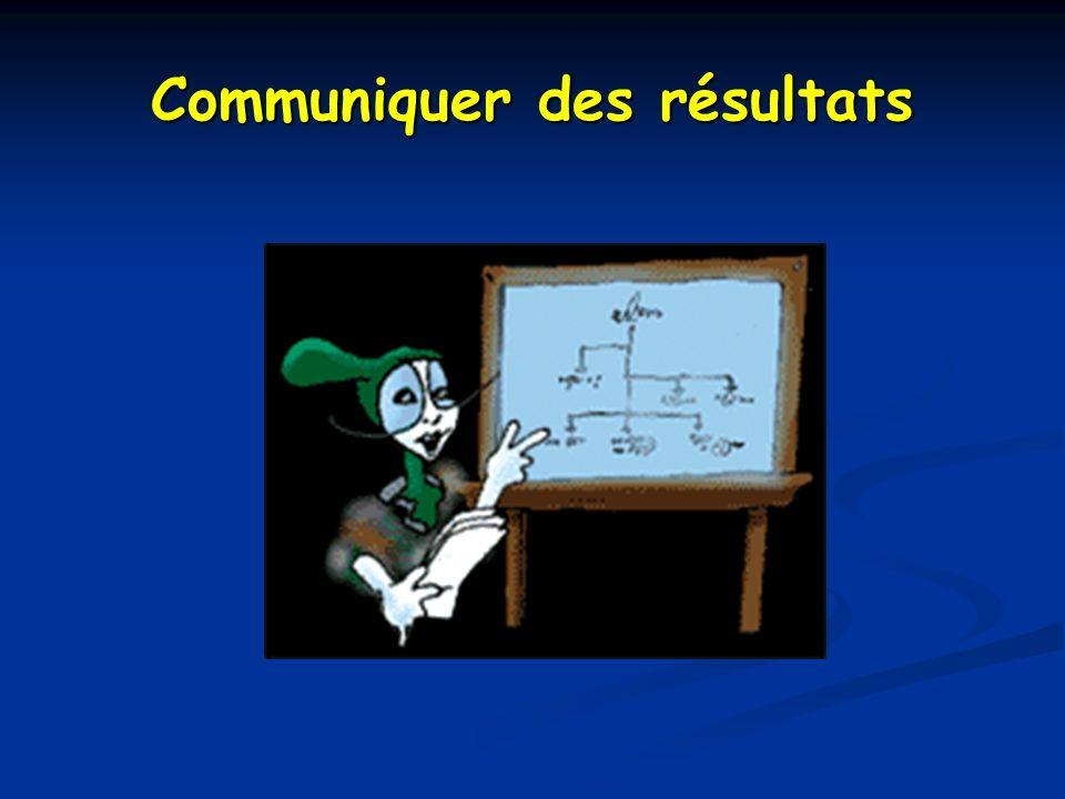 Communiquer des résultats