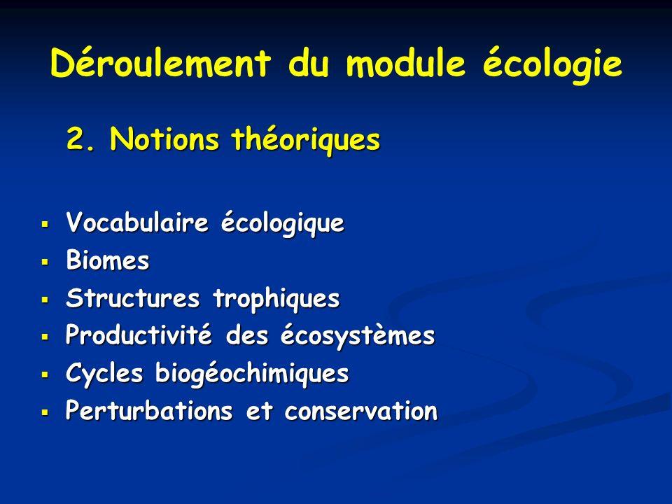 Déroulement du module écologie 2. Notions théoriques Vocabulaire écologique Vocabulaire écologique Biomes Biomes Structures trophiques Structures trop