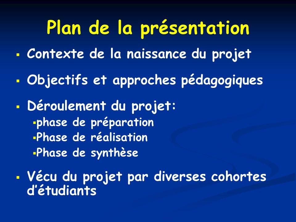Plan de la présentation Contexte de la naissance du projet Objectifs et approches pédagogiques Déroulement du projet: phase de préparation Phase de ré