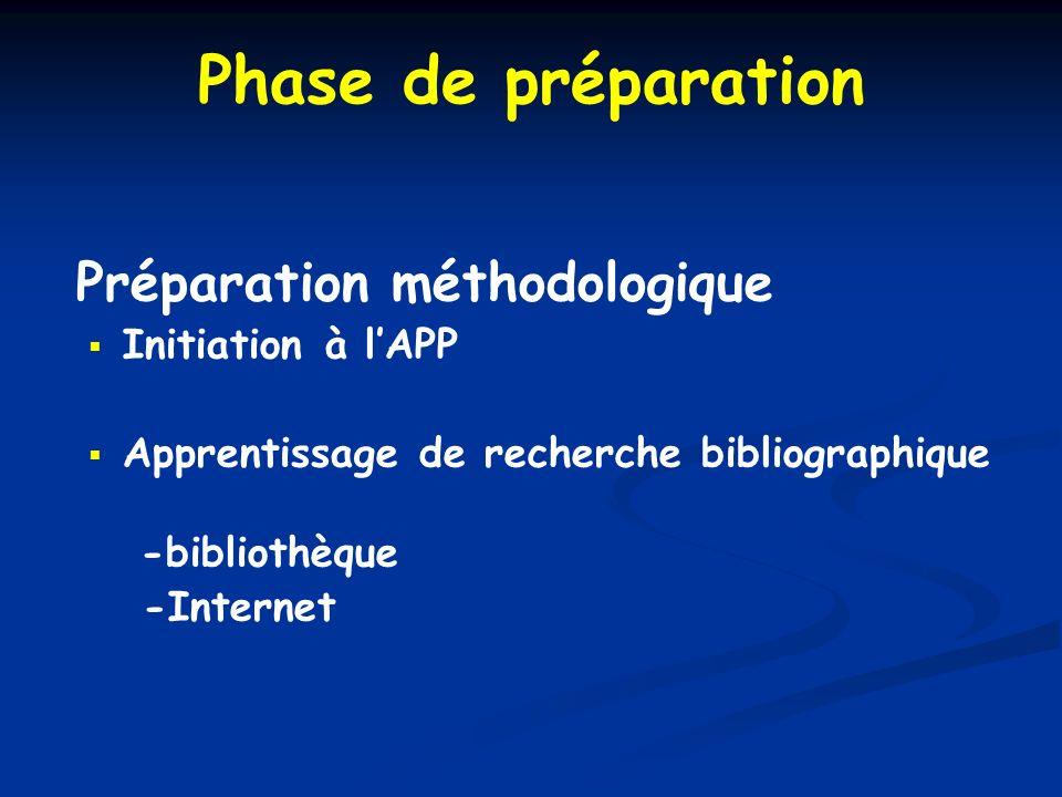 Phase de préparation Préparation méthodologique Initiation à lAPP Apprentissage de recherche bibliographique -bibliothèque -Internet