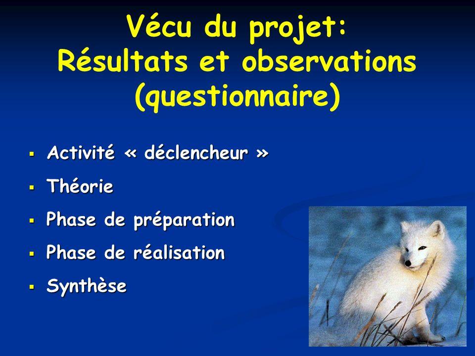 Vécu du projet: Résultats et observations (questionnaire) Activité « déclencheur » Activité « déclencheur » Théorie Théorie Phase de préparation Phase