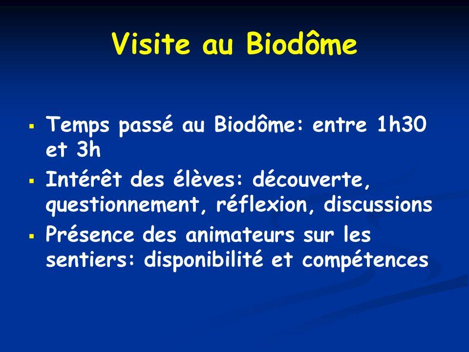 Visite au Biodôme Temps passé au Biodôme: entre 1h30 et 3h Intérêt des élèves: découverte, questionnement, réflexion, discussions Présence des animate
