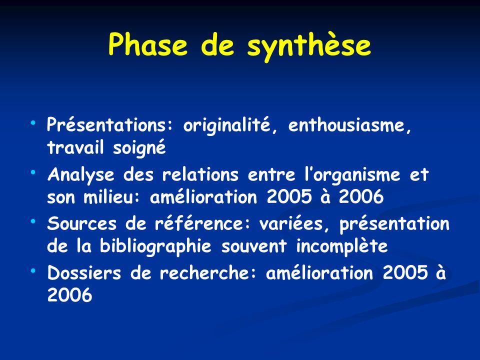 Phase de synthèse Présentations: originalité, enthousiasme, travail soigné Analyse des relations entre lorganisme et son milieu: amélioration 2005 à 2