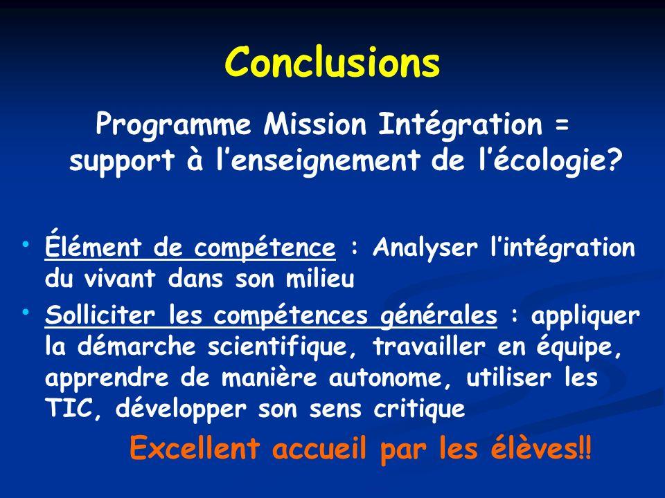 Conclusions Programme Mission Intégration = support à lenseignement de lécologie? Élément de compétence : Analyser lintégration du vivant dans son mil
