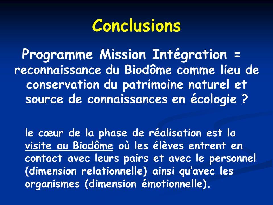 Conclusions Programme Mission Intégration = reconnaissance du Biodôme comme lieu de conservation du patrimoine naturel et source de connaissances en é