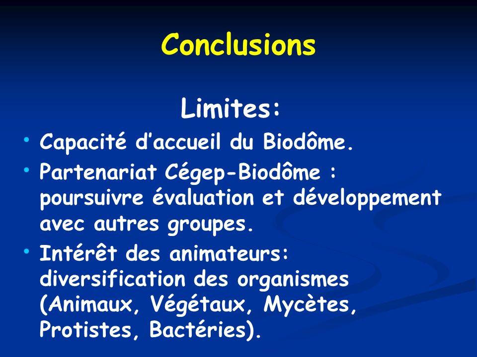 Conclusions Limites: Capacité daccueil du Biodôme. Partenariat Cégep-Biodôme : poursuivre évaluation et développement avec autres groupes. Intérêt des