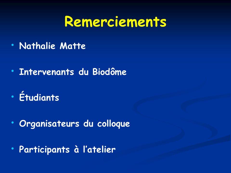 Remerciements Nathalie Matte Intervenants du Biodôme Étudiants Organisateurs du colloque Participants à latelier