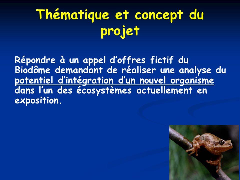 Thématique et concept du projet Répondre à un appel doffres fictif du Biodôme demandant de réaliser une analyse du potentiel dintégration dun nouvel o