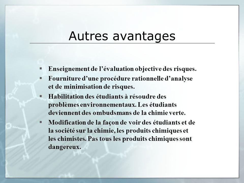Autres avantages Enseignement de lévaluation objective des risques. Fourniture dune procédure rationnelle danalyse et de minimisation de risques. Habi