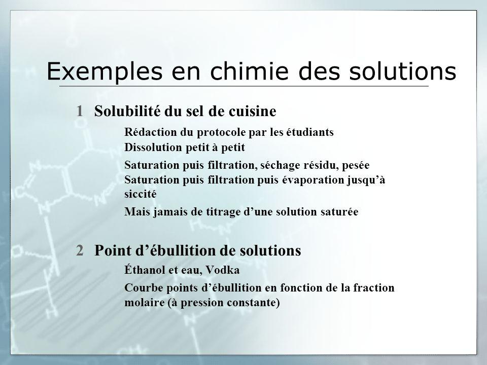 Exemples en chimie des solutions 1Solubilité du sel de cuisine Rédaction du protocole par les étudiants Dissolution petit à petit Saturation puis filt