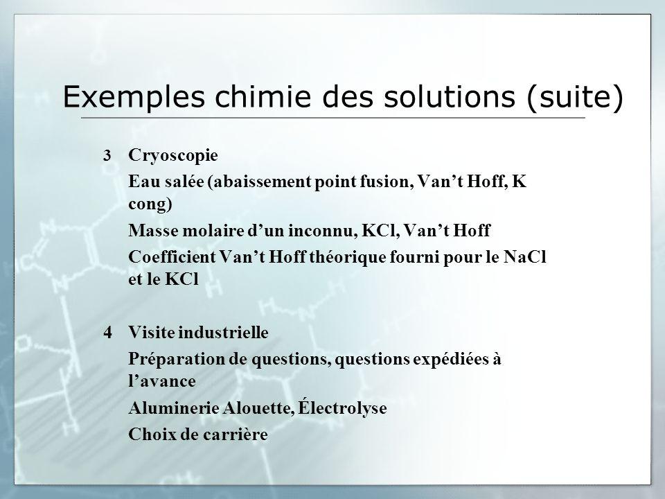 Exemples chimie des solutions (suite) 3 Cryoscopie Eau salée (abaissement point fusion, Vant Hoff, K cong) Masse molaire dun inconnu, KCl, Vant Hoff C