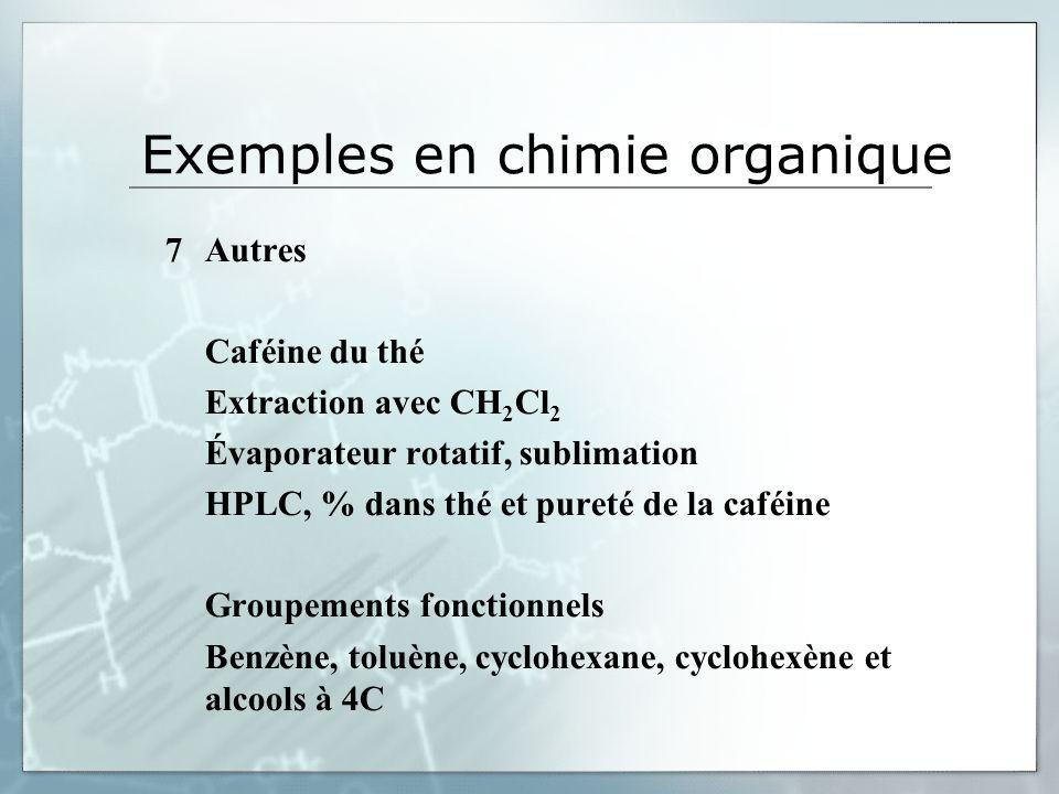 Exemples en chimie organique 7Autres Caféine du thé Extraction avec CH 2 Cl 2 Évaporateur rotatif, sublimation HPLC, % dans thé et pureté de la caféine Groupements fonctionnels Benzène, toluène, cyclohexane, cyclohexène et alcools à 4C