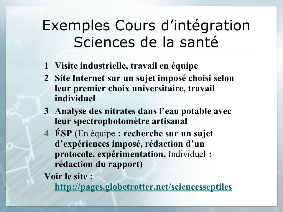 Exemples Cours dintégration Sciences de la santé 1Visite industrielle, travail en équipe 2Site Internet sur un sujet imposé choisi selon leur premier