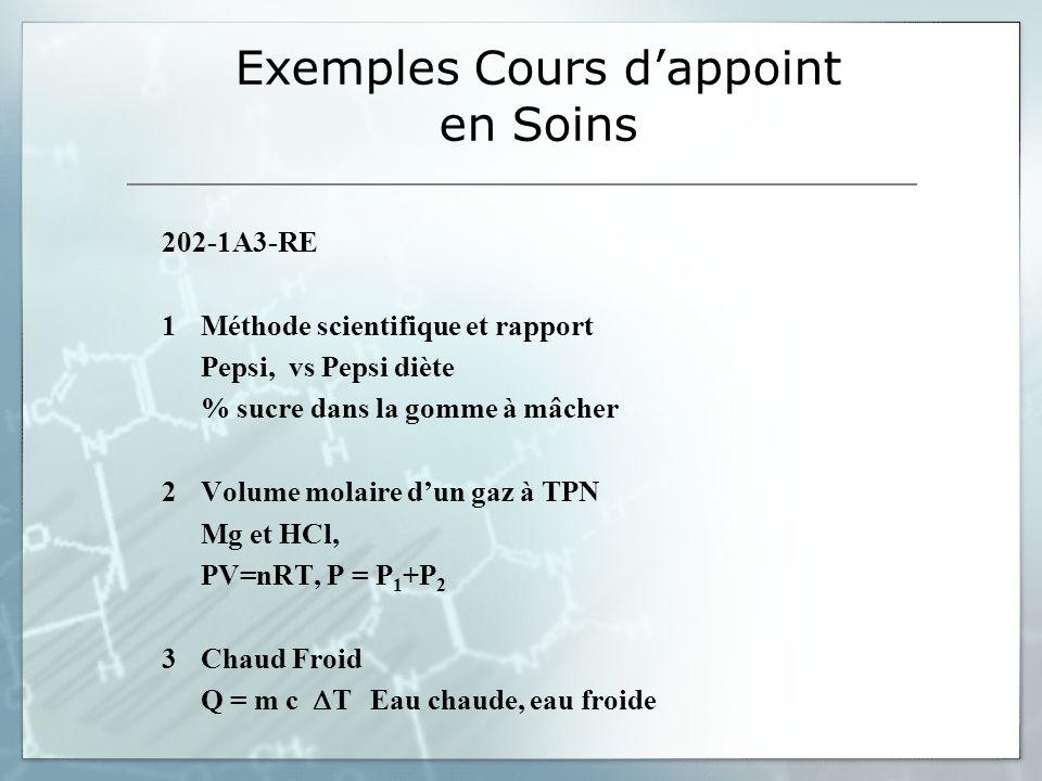 Exemples Cours dappoint en Soins 202-1A3-RE 1Méthode scientifique et rapport Pepsi, vs Pepsi diète % sucre dans la gomme à mâcher 2Volume molaire dun gaz à TPN Mg et HCl, PV=nRT, P = P 1 +P 2 3Chaud Froid Q = m c TEau chaude, eau froide