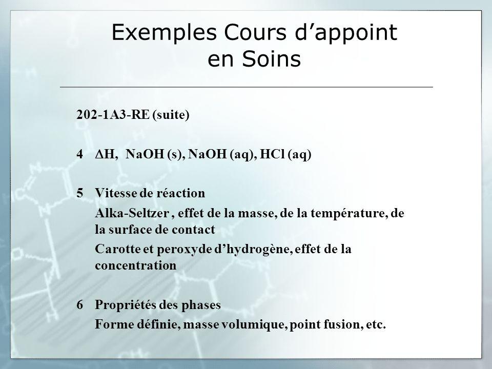 Exemples Cours dappoint en Soins 202-1A3-RE (suite) 4 H,NaOH (s), NaOH (aq), HCl (aq) 5Vitesse de réaction Alka-Seltzer, effet de la masse, de la température, de la surface de contact Carotte et peroxyde dhydrogène, effet de la concentration 6 Propriétés des phases Forme définie, masse volumique, point fusion, etc.