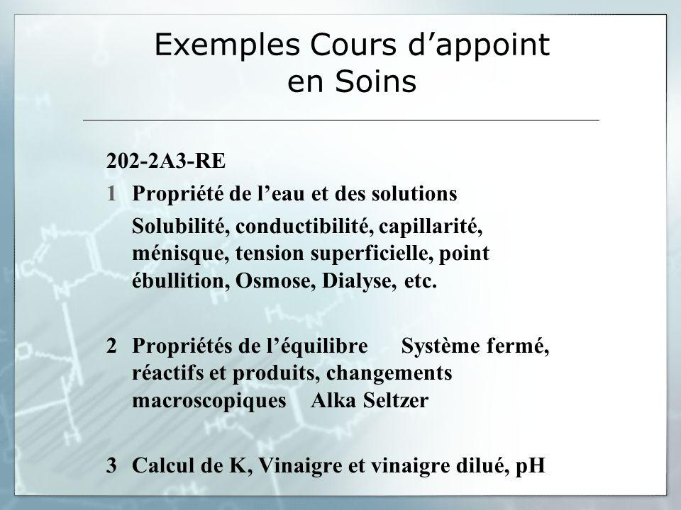 Exemples Cours dappoint en Soins 202-2A3-RE 1Propriété de leau et des solutions Solubilité, conductibilité, capillarité, ménisque, tension superficielle, point ébullition, Osmose, Dialyse, etc.