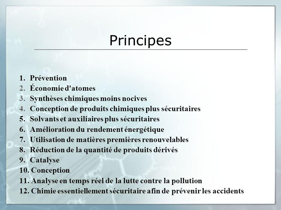 Principes 1. Prévention 2.Économie d'atomes 3.Synthèses chimiques moins nocives 4.Conception de produits chimiques plus sécuritaires 5. Solvants et au