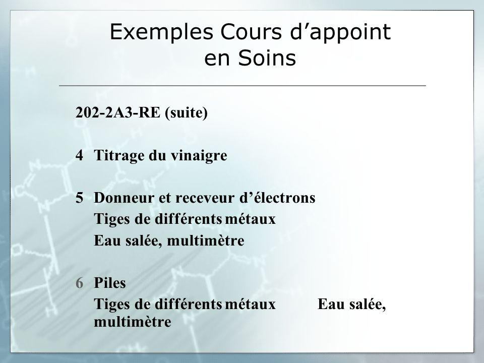 Exemples Cours dappoint en Soins 202-2A3-RE (suite) 4Titrage du vinaigre 5Donneur et receveur délectrons Tiges de différents métaux Eau salée, multimètre 6Piles Tiges de différents métauxEau salée, multimètre
