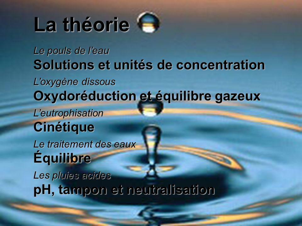 La théorie Le pouls de leau Solutions et unités de concentration Loxygène dissous Oxydoréduction et équilibre gazeux LeutrophisationCinétique Le trait