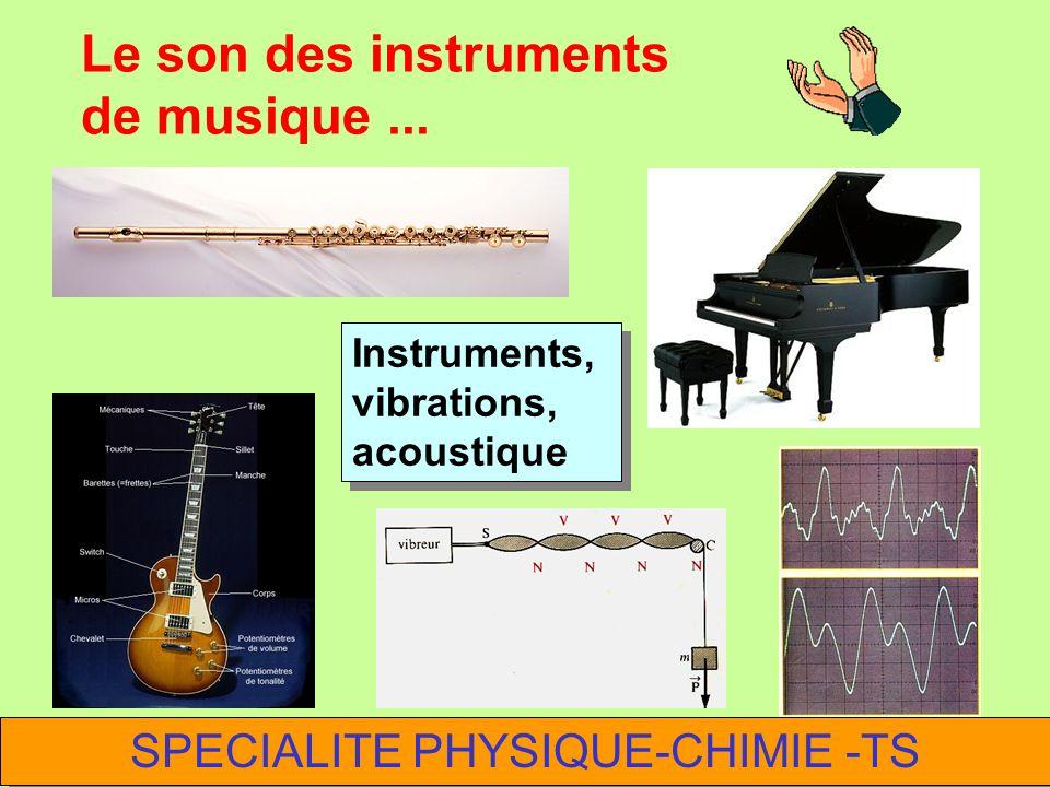 Le son des instruments de musique...