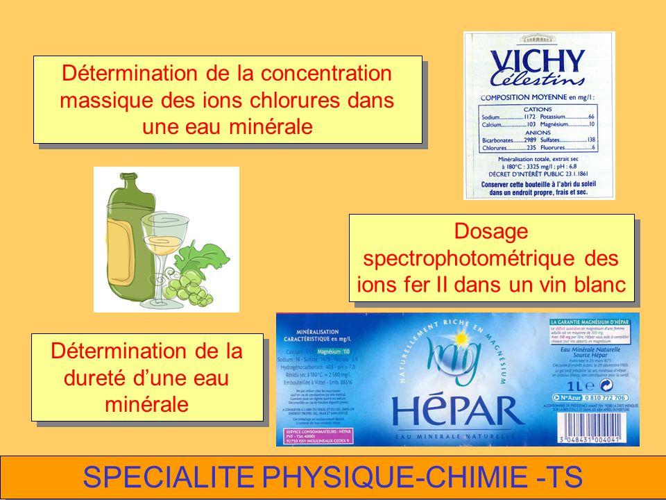 Synthèse d un médicament : le paracétamol SPECIALITE PHYSIQUE-CHIMIE -TS