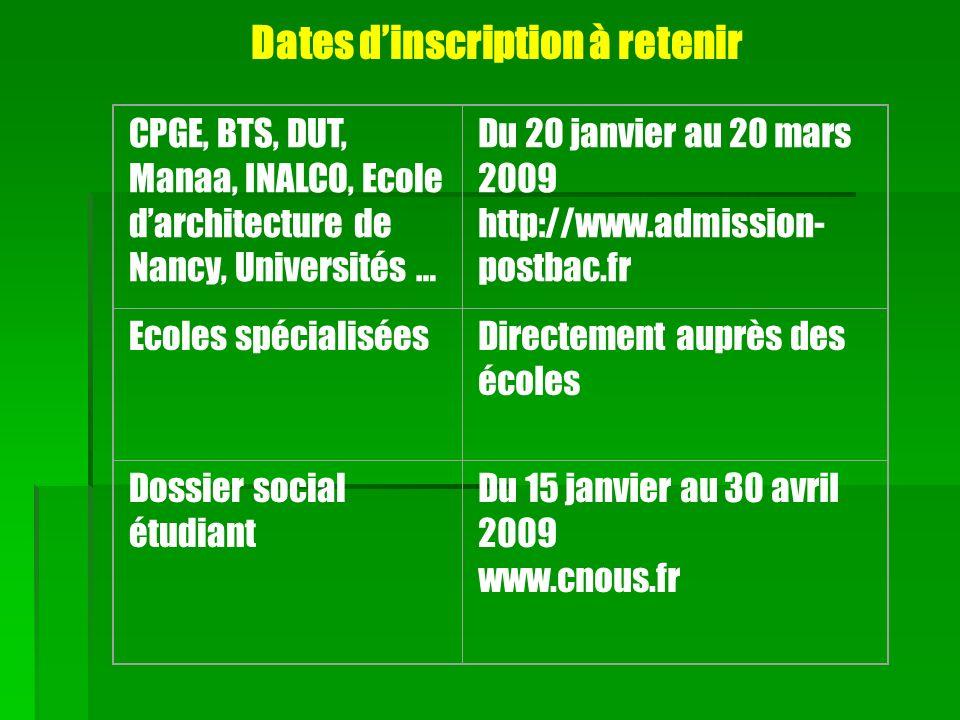 CPGE, BTS, DUT, Manaa, INALCO, Ecole darchitecture de Nancy, Universités … Du 20 janvier au 20 mars 2009 http://www.admission- postbac.fr Ecoles spéci