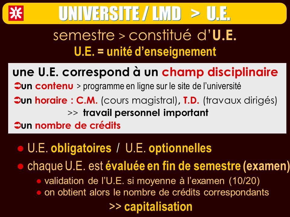 semestre > constitué d U.E. U.E. = unité denseignement validation de lU.E. si moyenne à lexamen (10/20) on obtient alors le nombre de crédits correspo