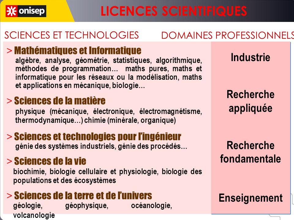 SCIENCES ET TECHNOLOGIES DOMAINES PROFESSIONNELS > Mathématiques et Informatique Industrie Recherche appliquée Recherche fondamentale Enseignement alg