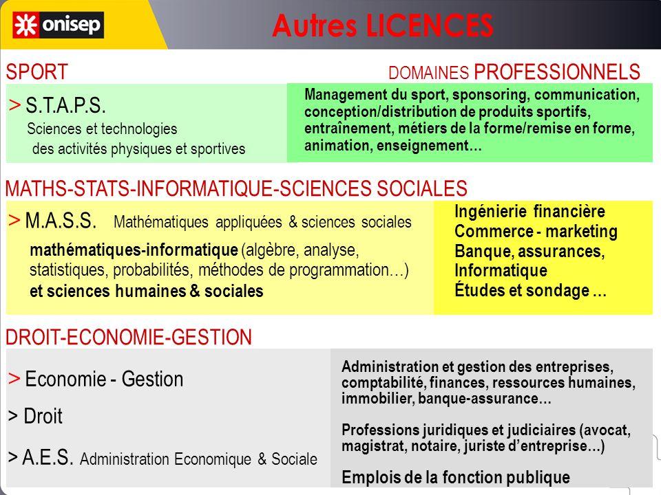> M.A.S.S. Mathématiques appliquées & sciences sociales Ingénierie financière Commerce - marketing Banque, assurances, Informatique Études et sondage