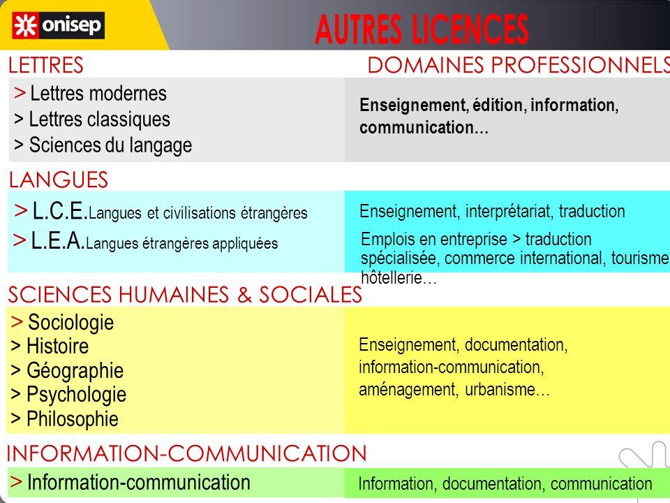 SCIENCES HUMAINES & SOCIALES DOMAINES PROFESSIONNELS Enseignement, documentation, information-communication, aménagement, urbanisme… > Sociologie > Hi