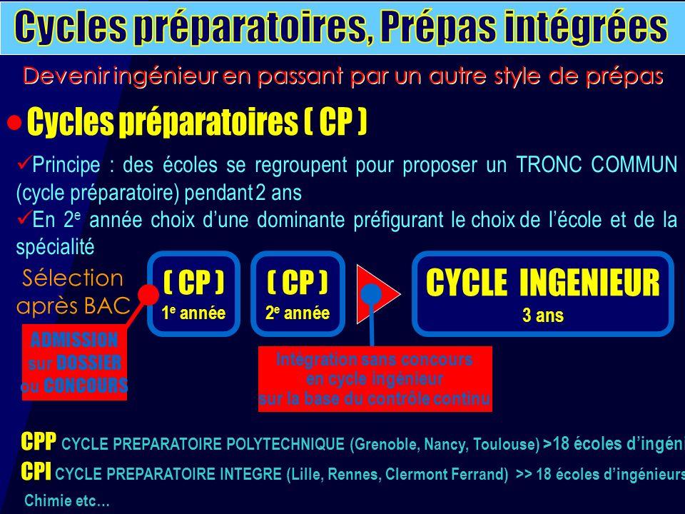 ( CP ) 1 e année CYCLE INGENIEUR 3 ans ADMISSION sur DOSSIER ou CONCOURS Intégration sans concours en cycle ingénieur sur la base du contrôle continu
