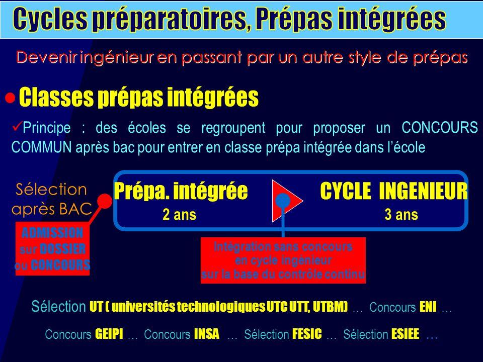 Prépa. intégrée CYCLE INGENIEUR 2 ans 3 ans ADMISSION sur DOSSIER ou CONCOURS Intégration sans concours en cycle ingénieur sur la base du contrôle con
