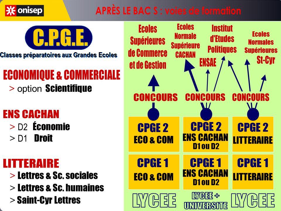 C.P.G.E. Classes préparatoires aux Grandes Ecoles C.P.G.E. Classes préparatoires aux Grandes Ecoles LITTERAIRE ENS CACHAN D1 ou D2 ENS CACHAN D1 ou D2