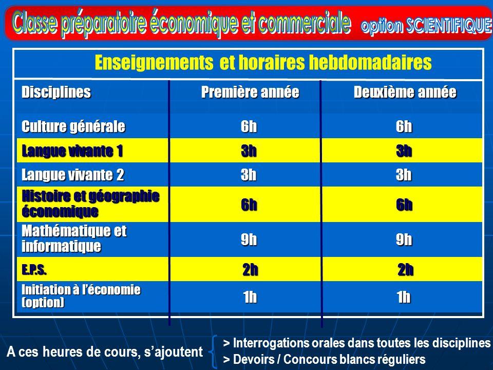 Enseignements et horaires hebdomadairesDisciplines Première année Deuxième année Culture générale 6h 6h Langue vivante 1 3h 3h Langue vivante 2 3h 3h