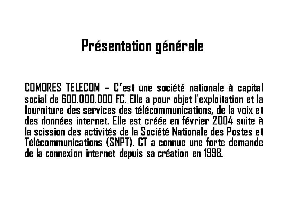 Evolution de linternet aux Comores : 1998 : Arrivé de linternet avec une bande passante de 64 Kbps ; Jusquà 2009 : 15 Mega (Connexion par satellite) ; 2010 : Arrivé de la fibre optique (EASSY) avec une bande passante de 150 Mpbs ; 2012 : Augmentation de la bande passante à 300 Mbps (2* STM1); CT gère un parc de 600 abonnés ADSL, 6 000 abonnés sans fil haut débit (EVDO), 4 000 abonnés sans fil CDMA bas débit ;