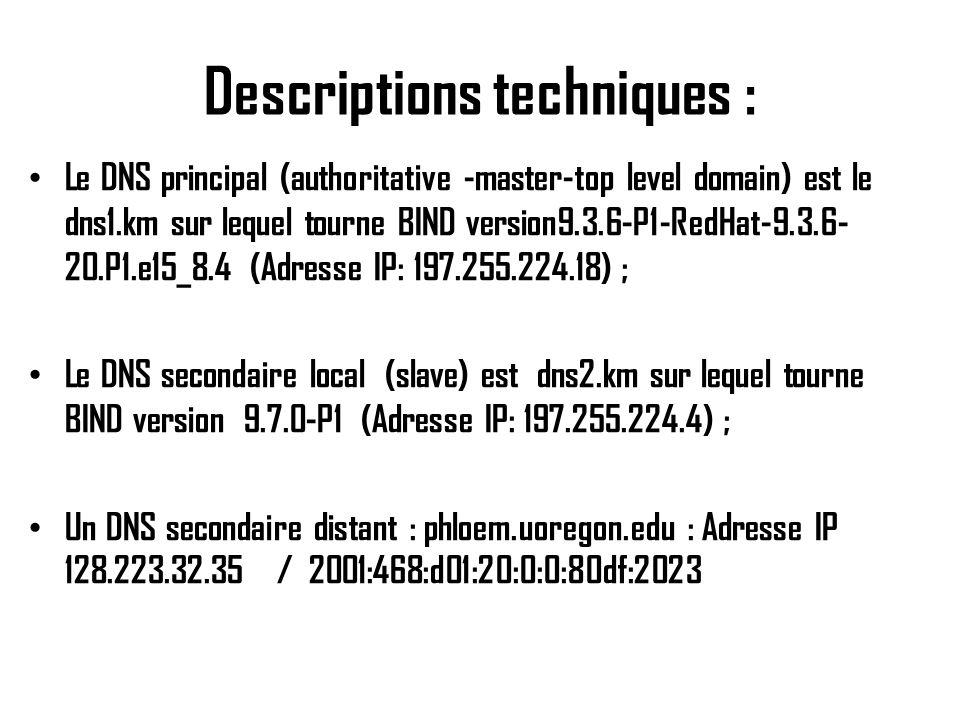 Architecture du réseau : S DNS principal DNS secondaire DMZ: Zone Demiliteralisée DNS1DNS2 GW LAN INTERNET DNS Serveur Secondaire distant : phloem.uoregon.edu
