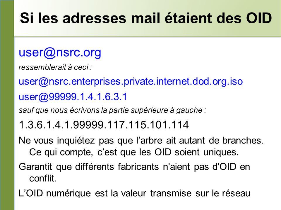 Si les adresses e-mail étaient des OID...
