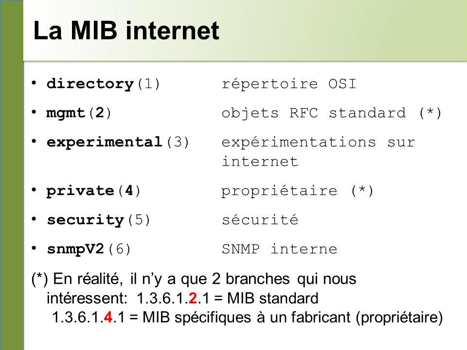 La MIB internet directory(1)répertoire OSI mgmt(2)objets RFC standard (*) experimental(3)expérimentations sur internet private(4)propriétaire (*) security(5)sécurité snmpV2(6)SNMP interne (*) En réalité, il ny a que 2 branches qui nous intéressent: 1.3.6.1.2.1 = MIB standard 1.3.6.1.4.1 = MIB spécifiques à un fabricant (propriétaire)
