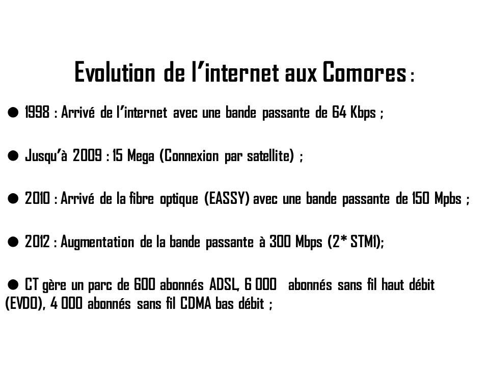 Evolution de linternet aux Comores : 1998 : Arrivé de linternet avec une bande passante de 64 Kbps ; Jusquà 2009 : 15 Mega (Connexion par satellite) ;
