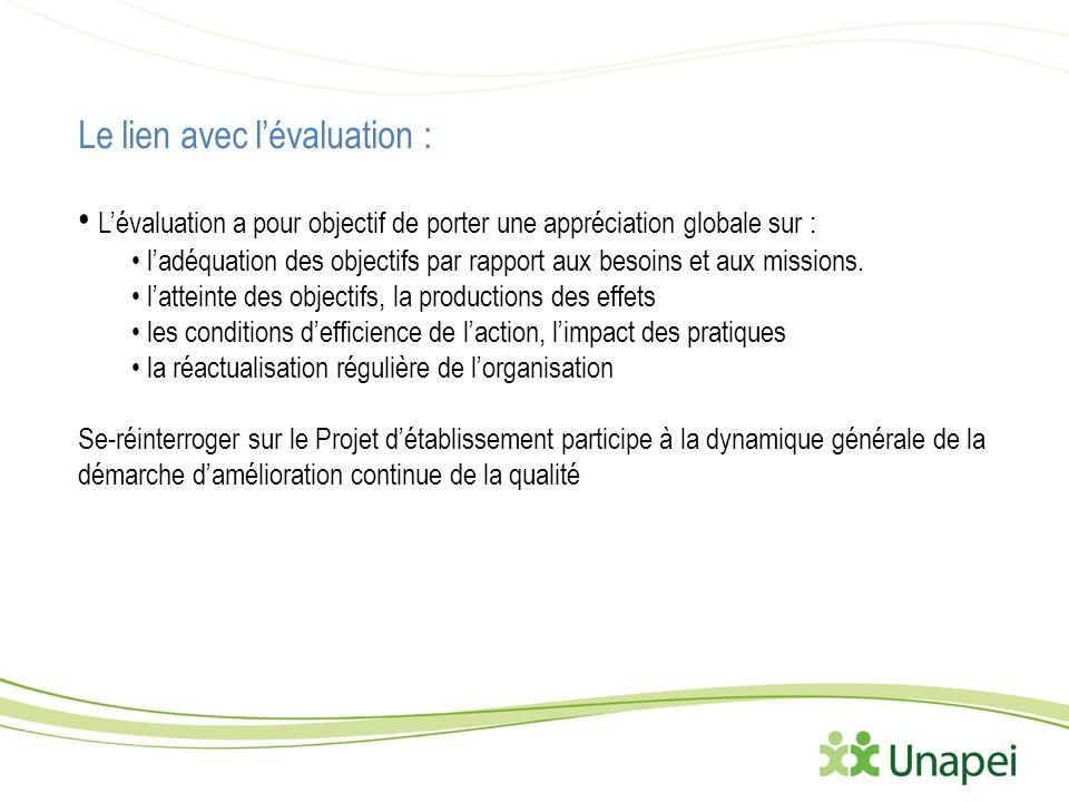 Le lien avec lévaluation : Lévaluation a pour objectif de porter une appréciation globale sur : ladéquation des objectifs par rapport aux besoins et aux missions.