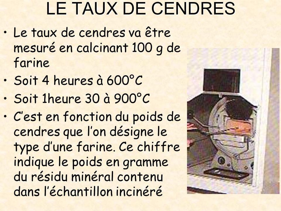 LE TAUX DE CENDRES Le taux de cendres va être mesuré en calcinant 100 g de farine Soit 4 heures à 600°C Soit 1heure 30 à 900°C Cest en fonction du poids de cendres que lon désigne le type dune farine.