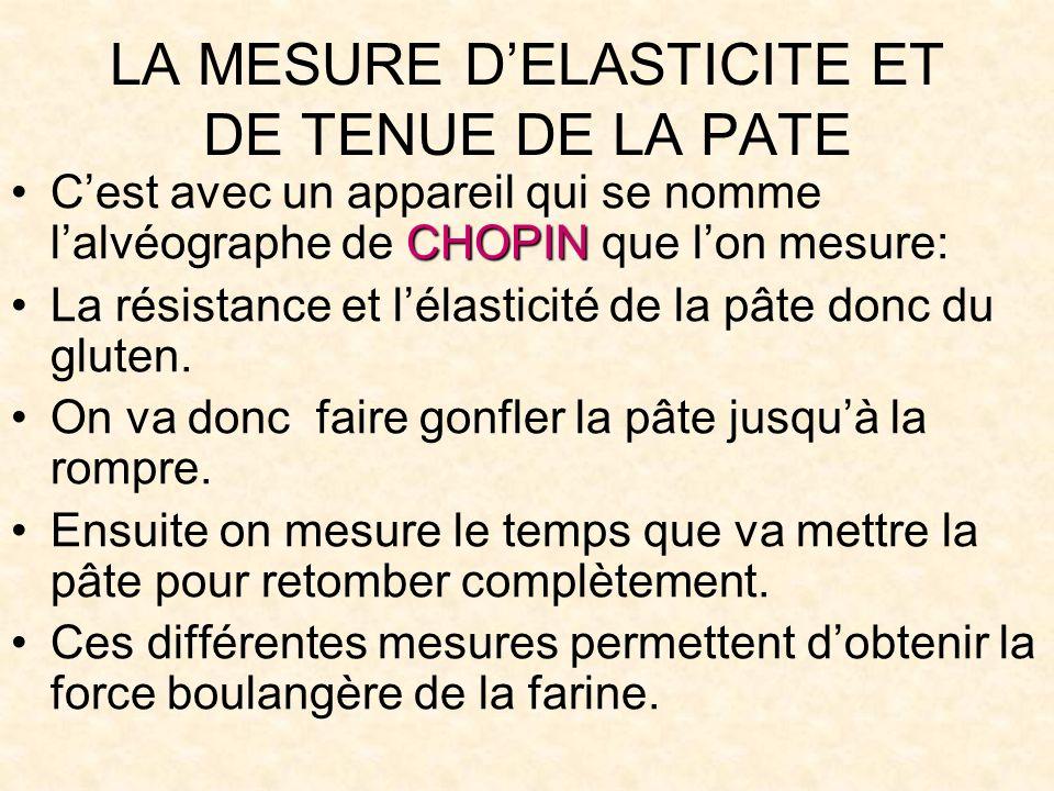 LA MESURE DELASTICITE ET DE TENUE DE LA PATE CHOPINCest avec un appareil qui se nomme lalvéographe de CHOPIN que lon mesure: La résistance et lélasticité de la pâte donc du gluten.