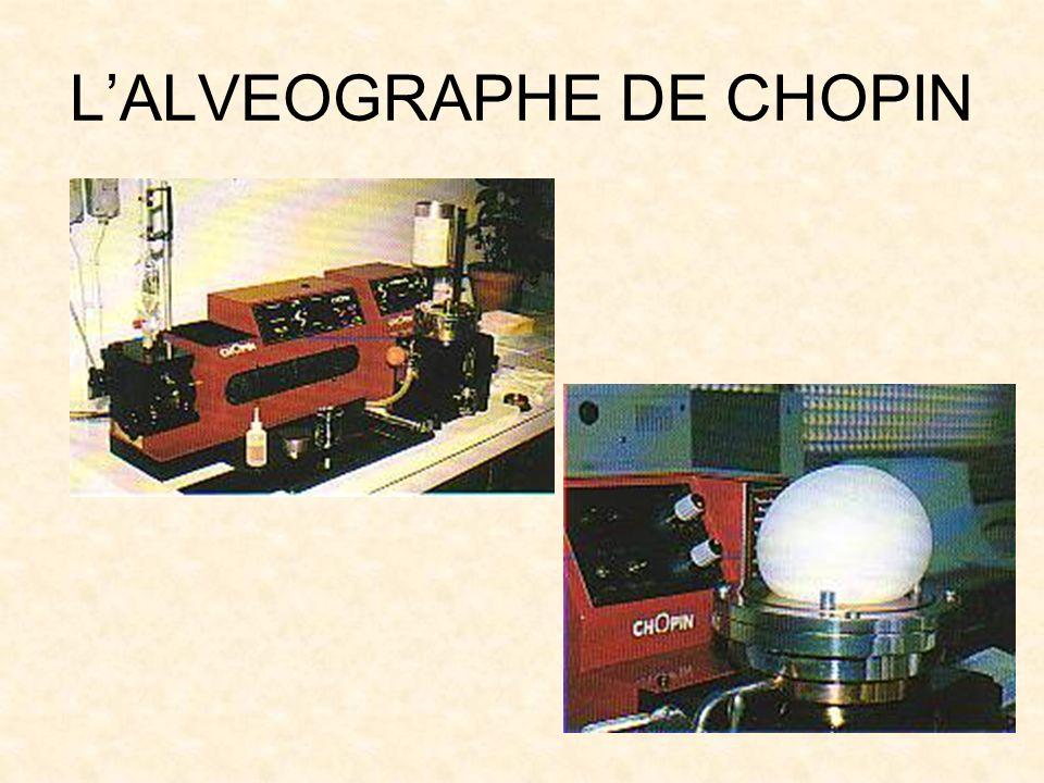 LALVEOGRAPHE DE CHOPIN