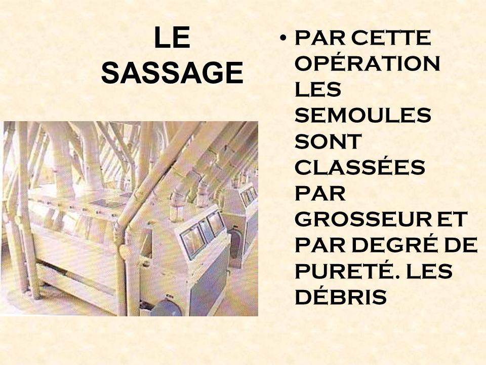 LE SASSAGE PAR CETTE OPÉRATION LES SEMOULES SONT CLASSÉES PAR GROSSEUR ET PAR DEGRÉ DE PURETÉ.