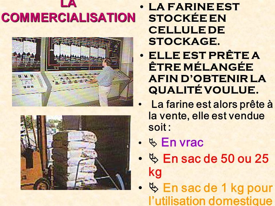 LA COMMERCIALISATION LA FARINE EST STOCKÉE EN CELLULE DE STOCKAGE.